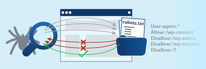 PLA Ads Robots.txt Ad Block