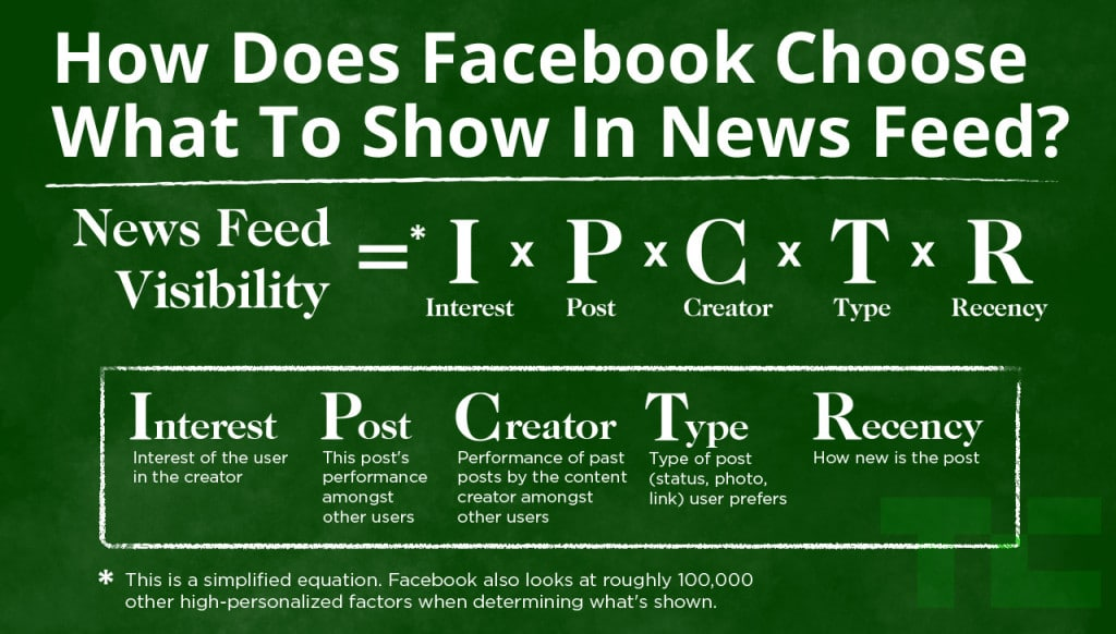 Techcrunch Facebook Newsfeed