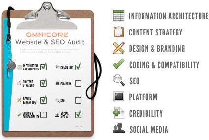 Website & SEO Audit Checklist