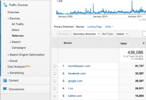 Google Analytics Referral Traffic