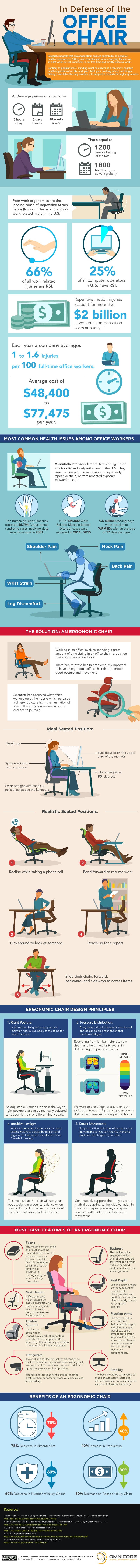 How You Should Really Be Sitting at Your Desk : Mental Floss