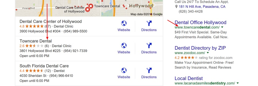 SEO vs PPC for Dentists: Which one Should you Choose?