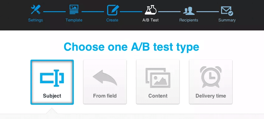 A/B Tests on GetResponse