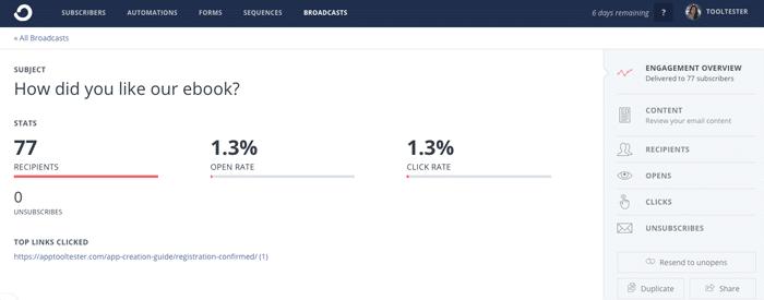 ConvertKit Reports page