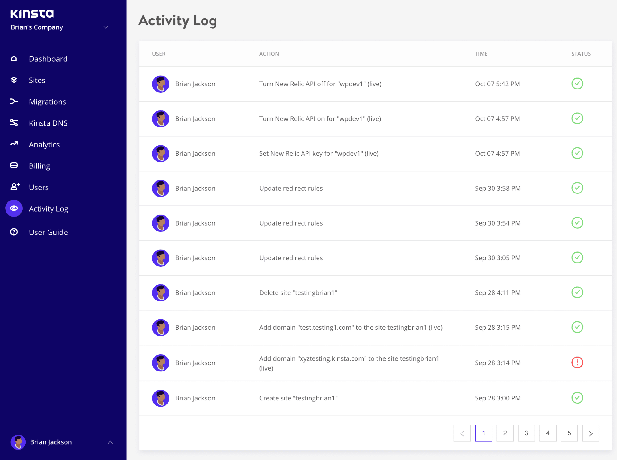 Kinsta Activity Log 8 weeks