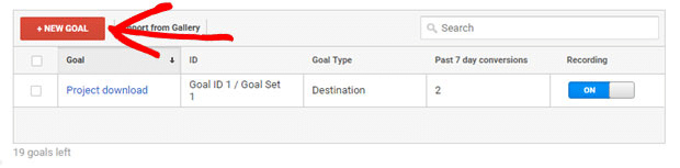 New Goal on Google Analytics