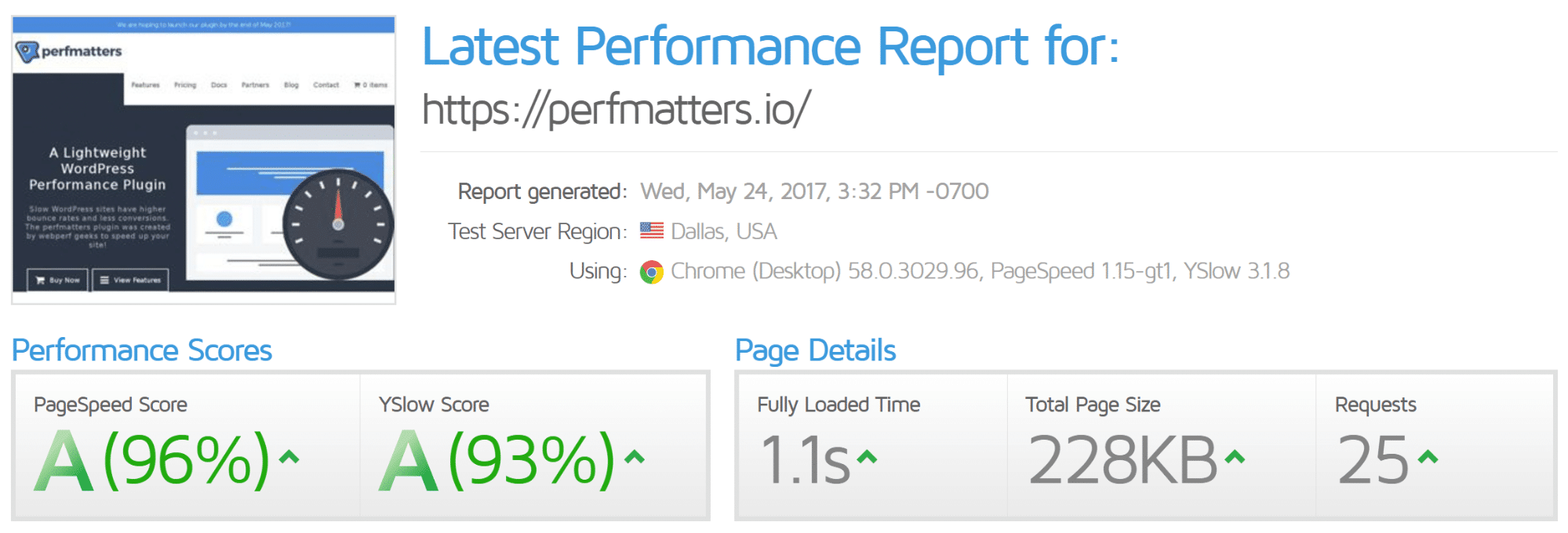 Pagespeed scores