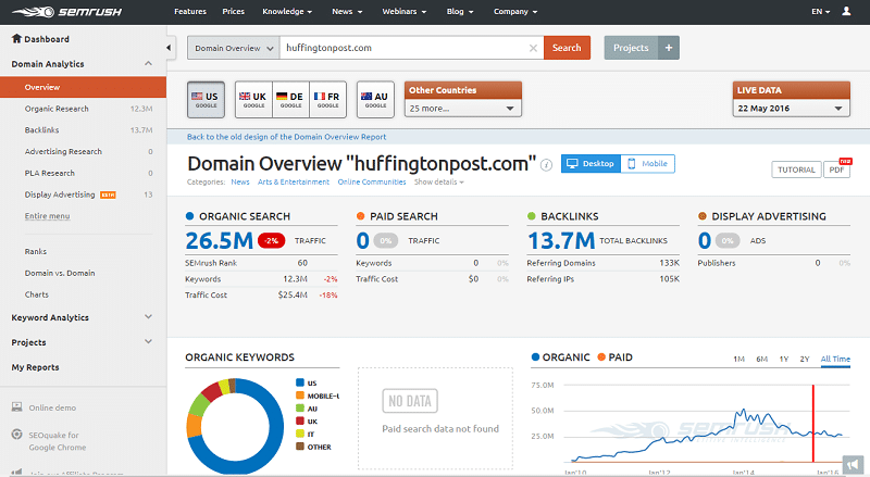 Domain Overview Tool