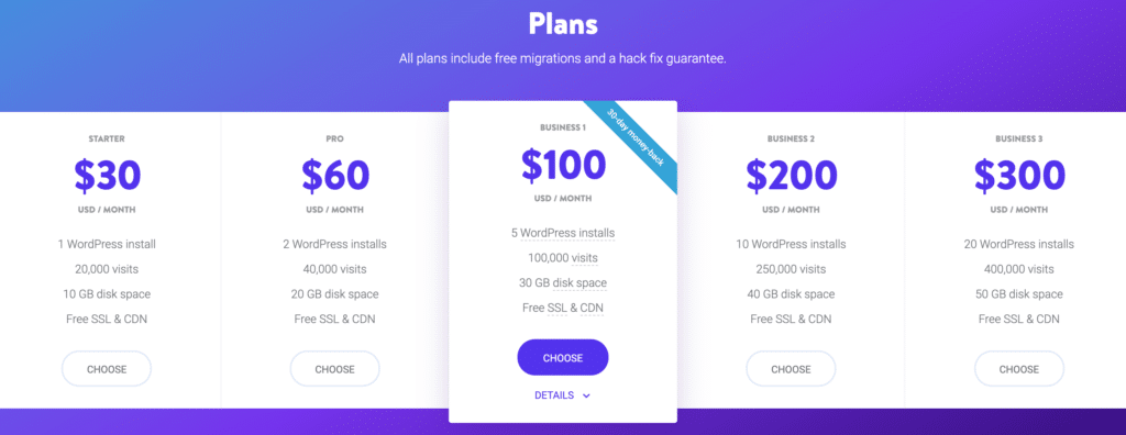 Kinsta Hosting Monthly Pricing