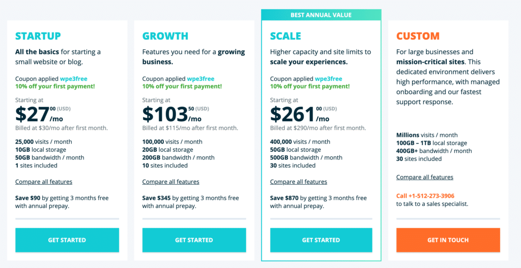 WP Engine Hosting Monthly Pricing