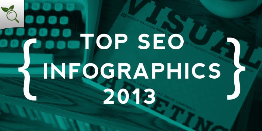 Infographics Roundup: Top SEO Infographics 2013